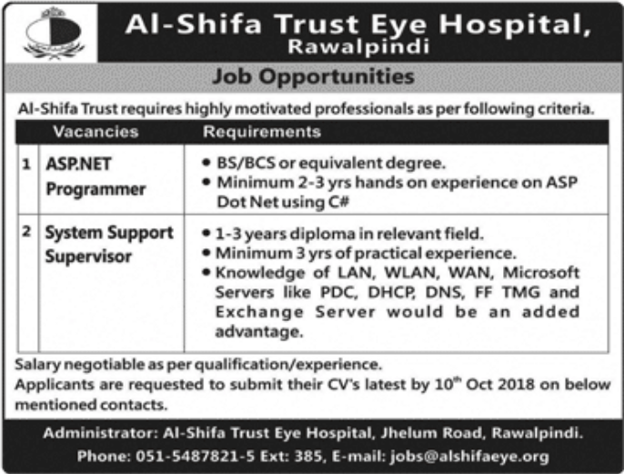 Al Shifa Eye Hospital Job Opportunities