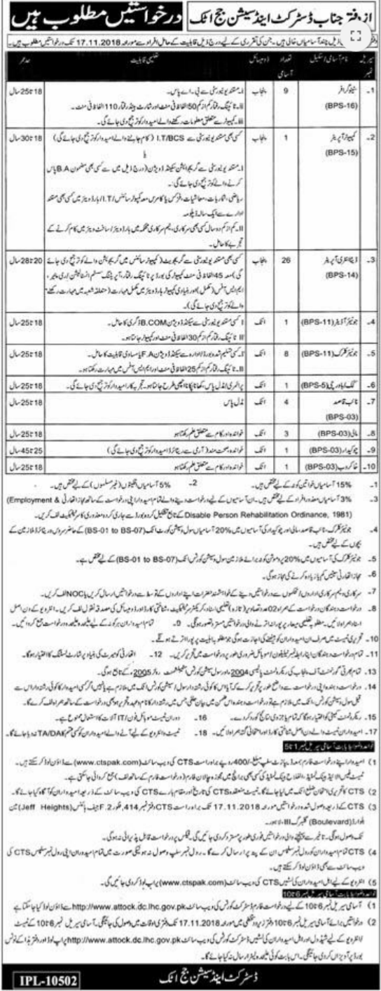 Session Court Jobs 2018