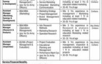 Fauji Foundation Jobs Rawalpindi