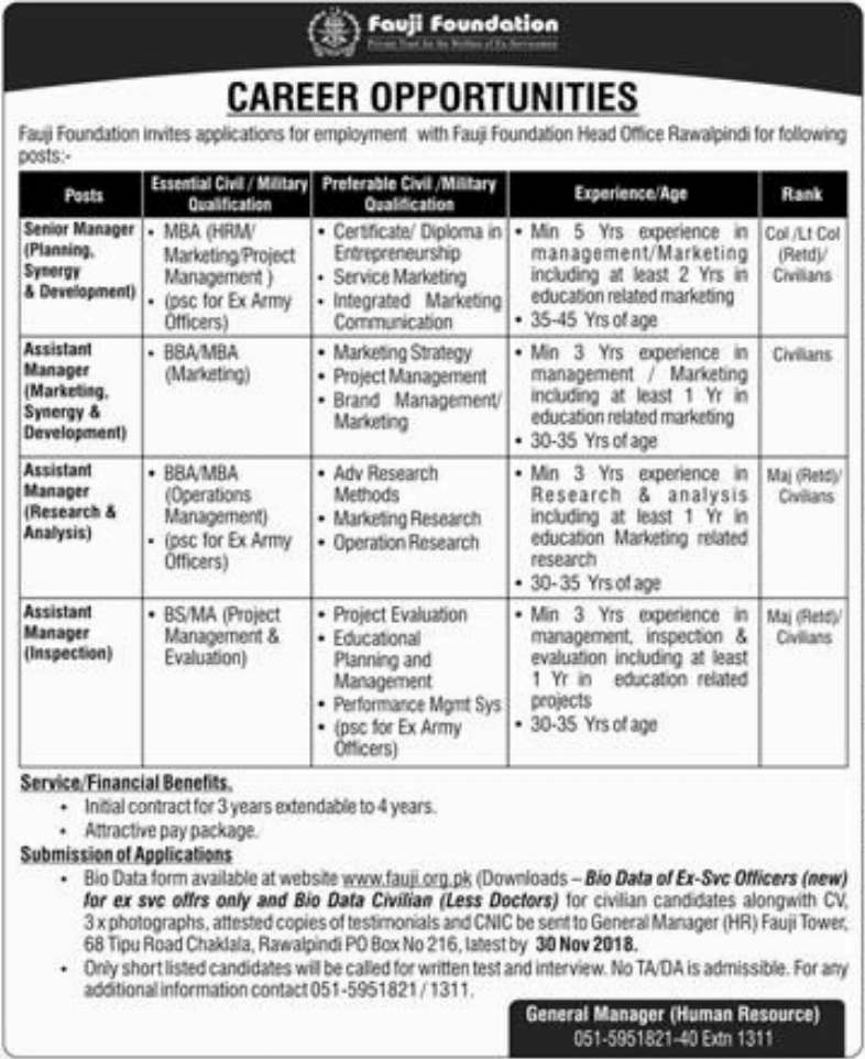 Fauji Foundation Jobs Rawalpindi