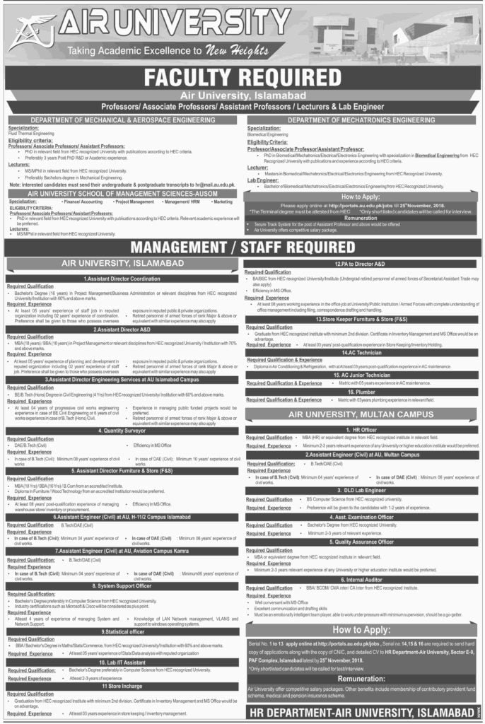 Air University Islamabad Jobs November 2018