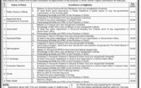 Sindh Human Rights Commission Jobs 2018