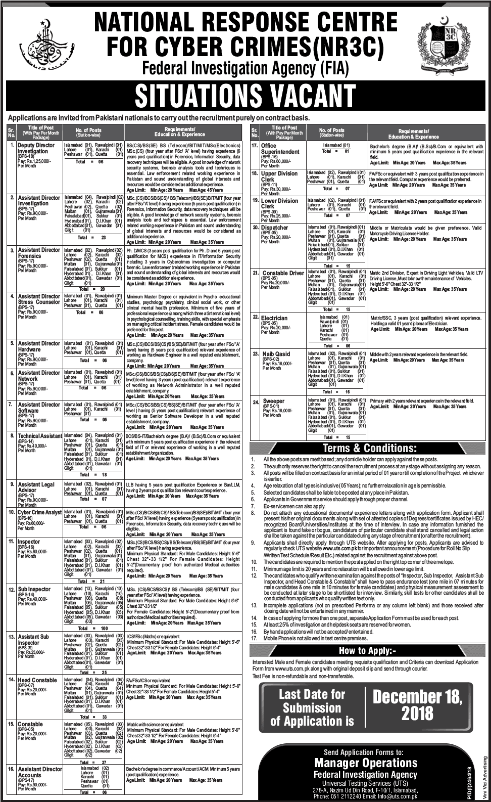 Federal Investigation Agency Jobs UTS 407 Posts - Filectory