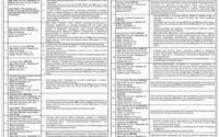 Pakistan Agricultural Research Council Job Opportunities