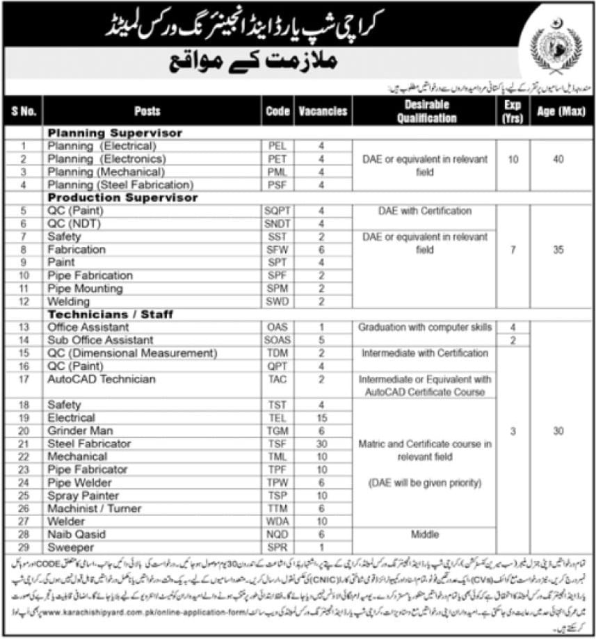 Karachi Shipyard Jobs 2019 Apply Online - Filectory