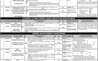 Punjab Public Service Commission PPSC Latest Jobs Advertisement No 3 a