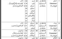 Pakistan Army Latest Jobs 2019 Central Ordnance Depot COD Rawalpindi
