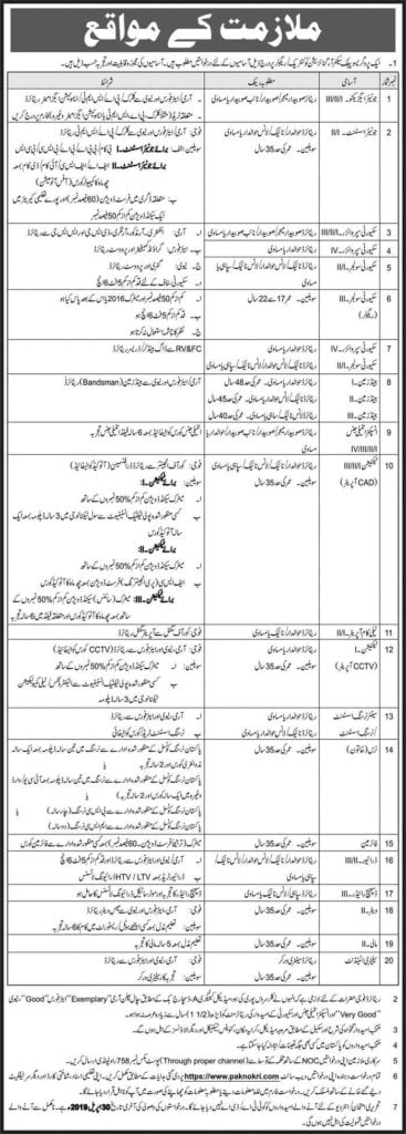 PO Box 758 Rawalpindi Public Sector Organization Jobs 2019