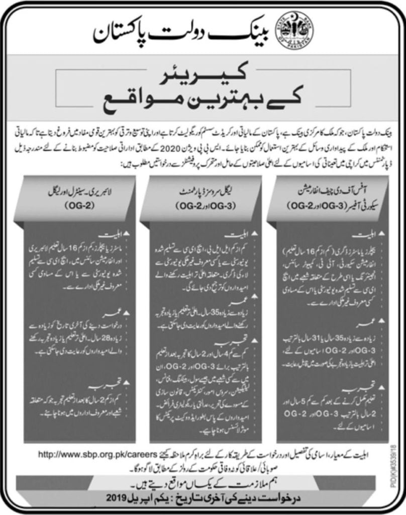 State Bank of Pakistan SBP Jobs 2019 Officers OG2 and OG3