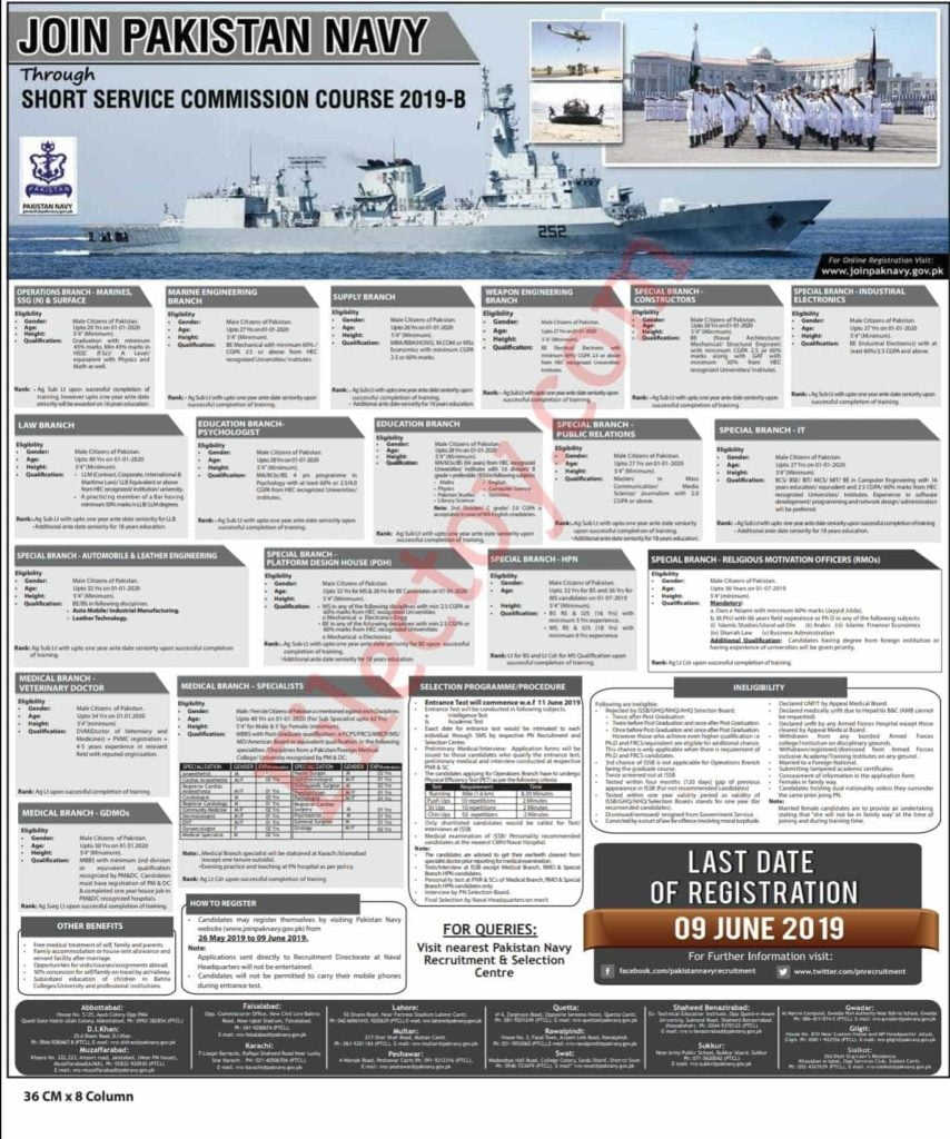 Join Pak Navy Jobs 2019 Online Registration Short Service Commission SSC Course 2019-B