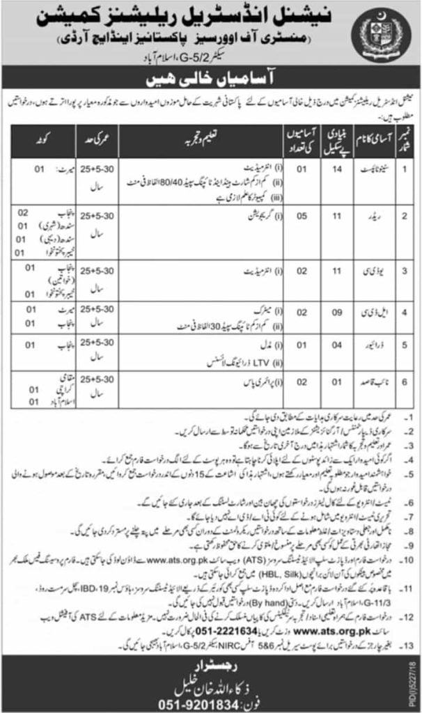 National Industrial Relations Commission NIRC Ministry of Overseas Jobs 2019 ATS