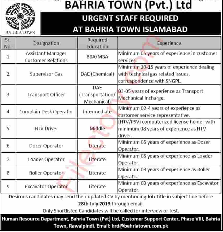 Bahria Town Islamabad Jobs July 2019 Apply Online