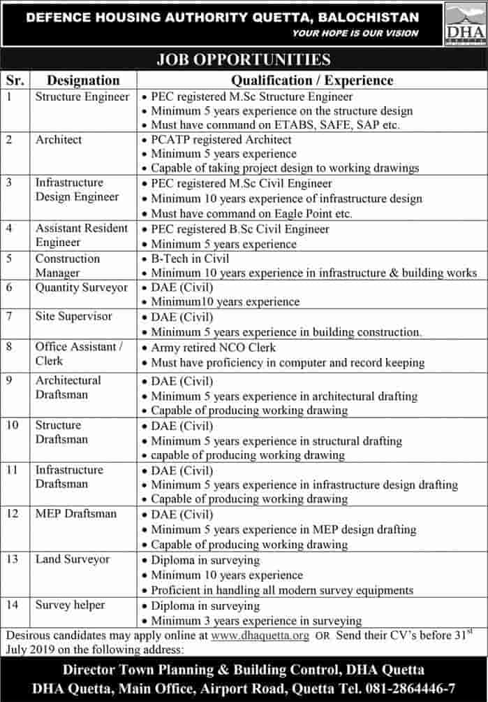 Defence Housing Authority DHA Quetta Jobs 2019
