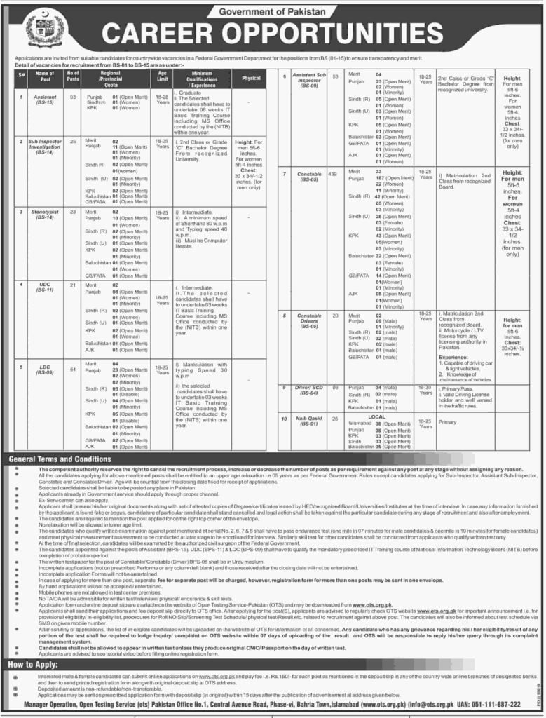 Federal Government Organization Jobs 2019 Latest Apply Online OTS