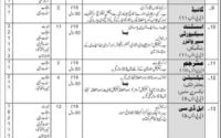 PO Box No 750 GPO Rawalpindi Pakistan Army GHQ Jobs 2019 Latest