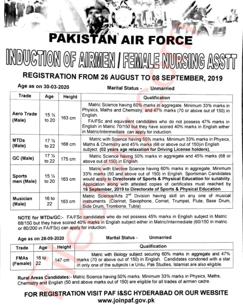Join Pakistan Air Force PAF as Airman www.joinpaf.gov.pk Jobs 2019 Advertisement Online Registration Entry 2003