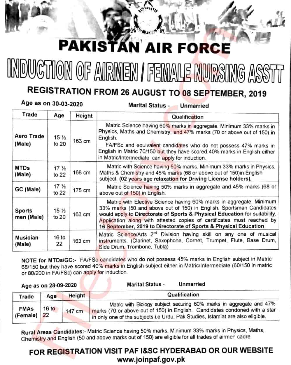 Join Pakistan Air Force PAF as Airman www joinpaf gov pk