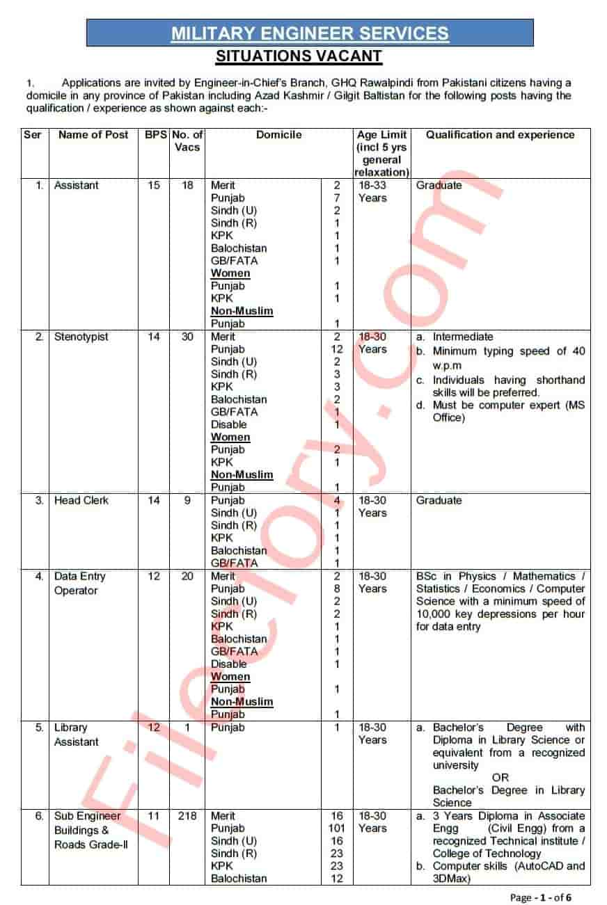 MES Jobs 2019 Advertisement www.mes.gov.pk Apply Online 1