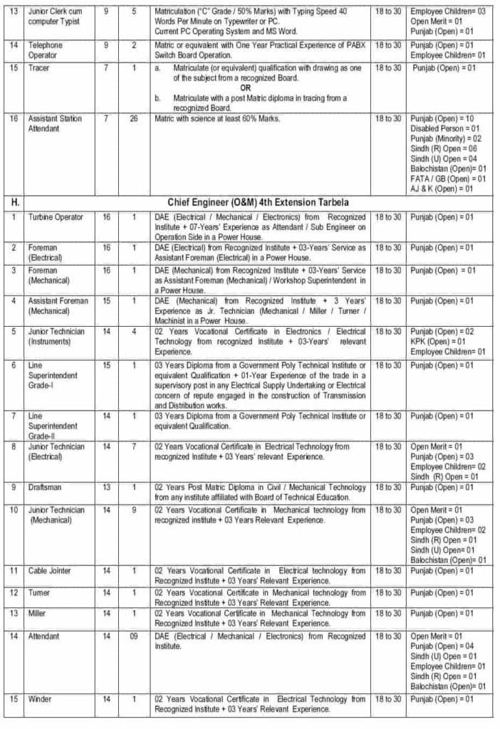 Pakistan Water and Power Development Authority Latest Jobs 2019