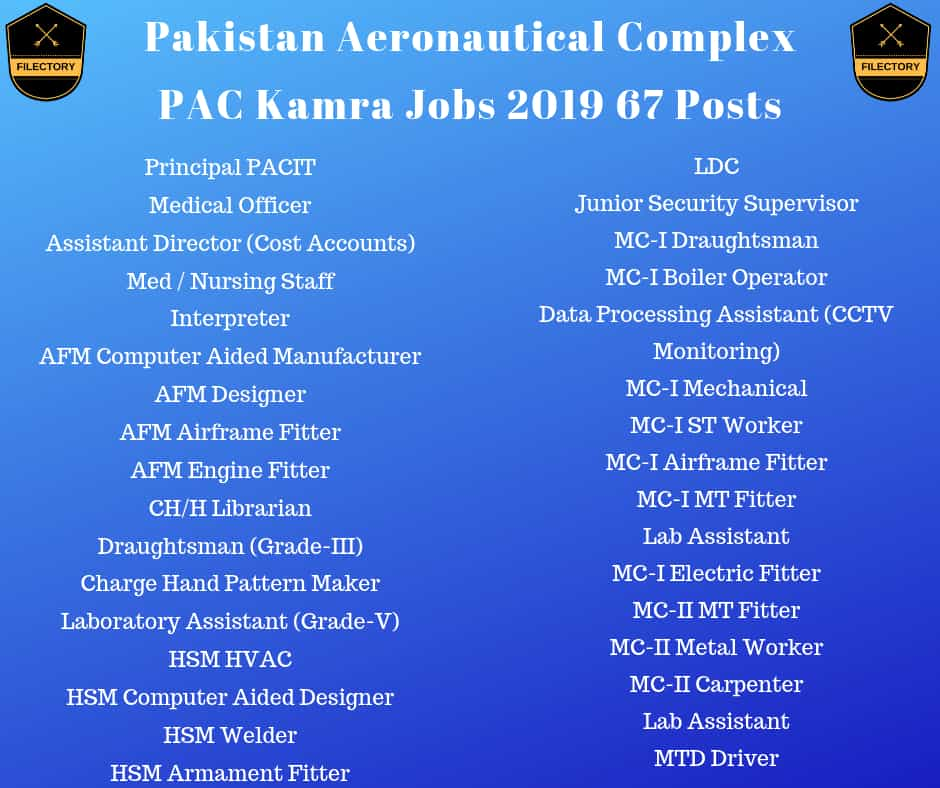 Pakistan Aeronautical Complex PAC Kamra Attock Jobs 2019 Apply Online Latest