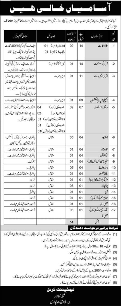 Pakistan Army Military Hospital CMH Rawalpindi Latest Jobs 2019