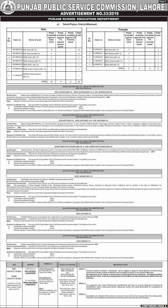 Punjab Public Service Commission PPSC Educator Jobs Advertisement No 33 2019 Apply Online 2