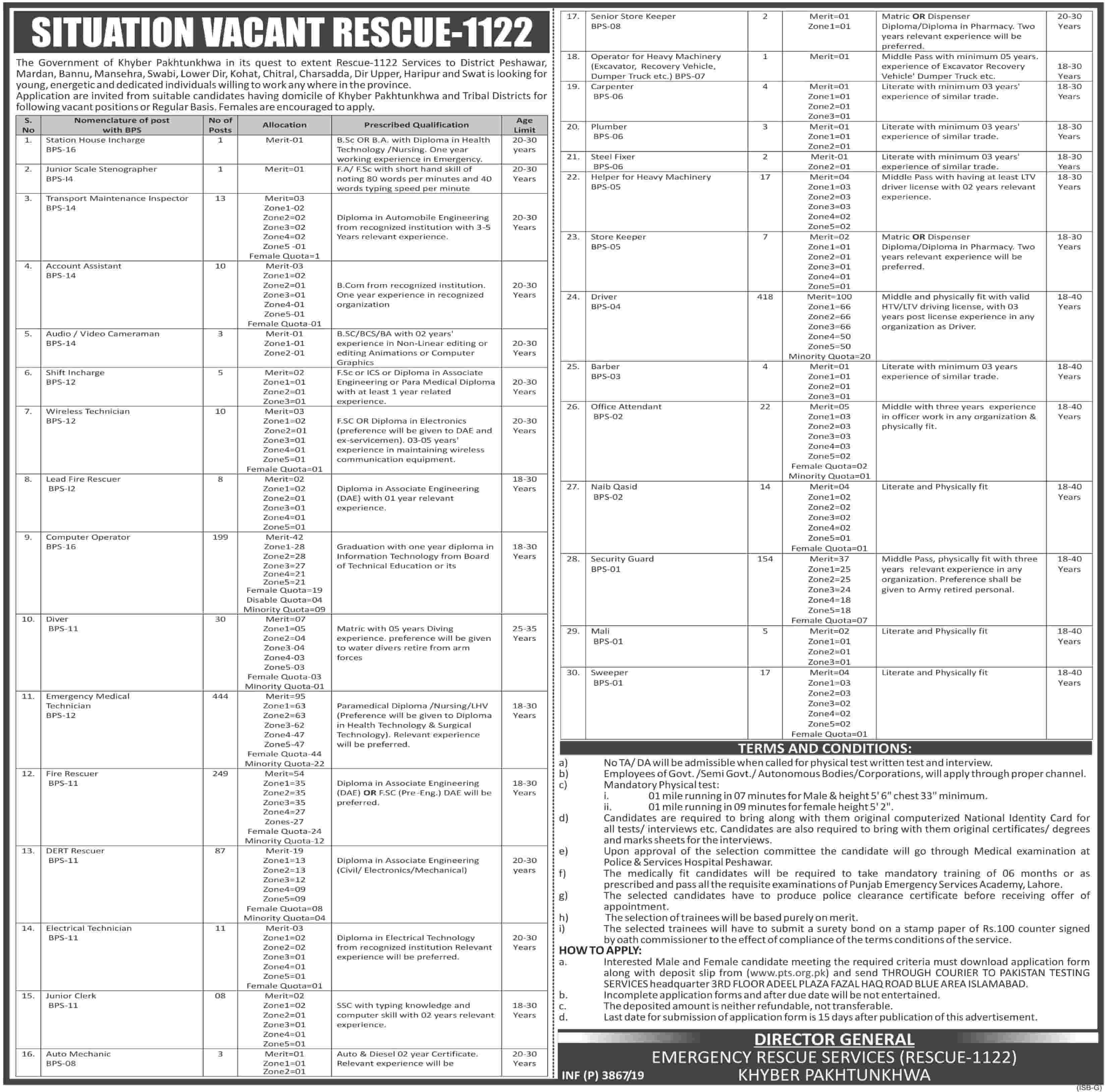 Rescue 1122 KPK PTS Jobs 2019 Advertisement Application Form Download