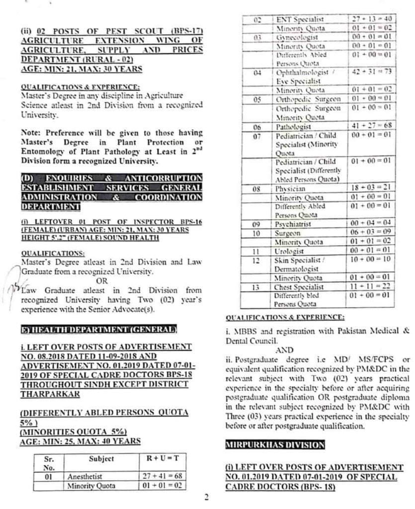 Sindh Public Service Commission SPSC Jobs Consolidated Advertisement No 10 2019 Apply Online Latest 2