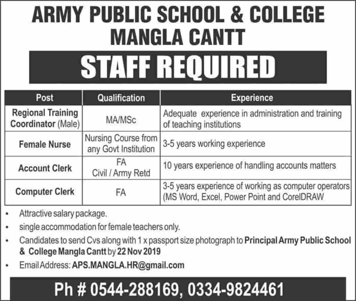 Army Public School and College Mangla Cantt Jobs November 2019