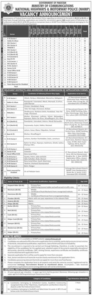 National Highways and Motorway Police NHMP Jobs November 2019 Ministry of Communications Federal Government of Pakistan 1