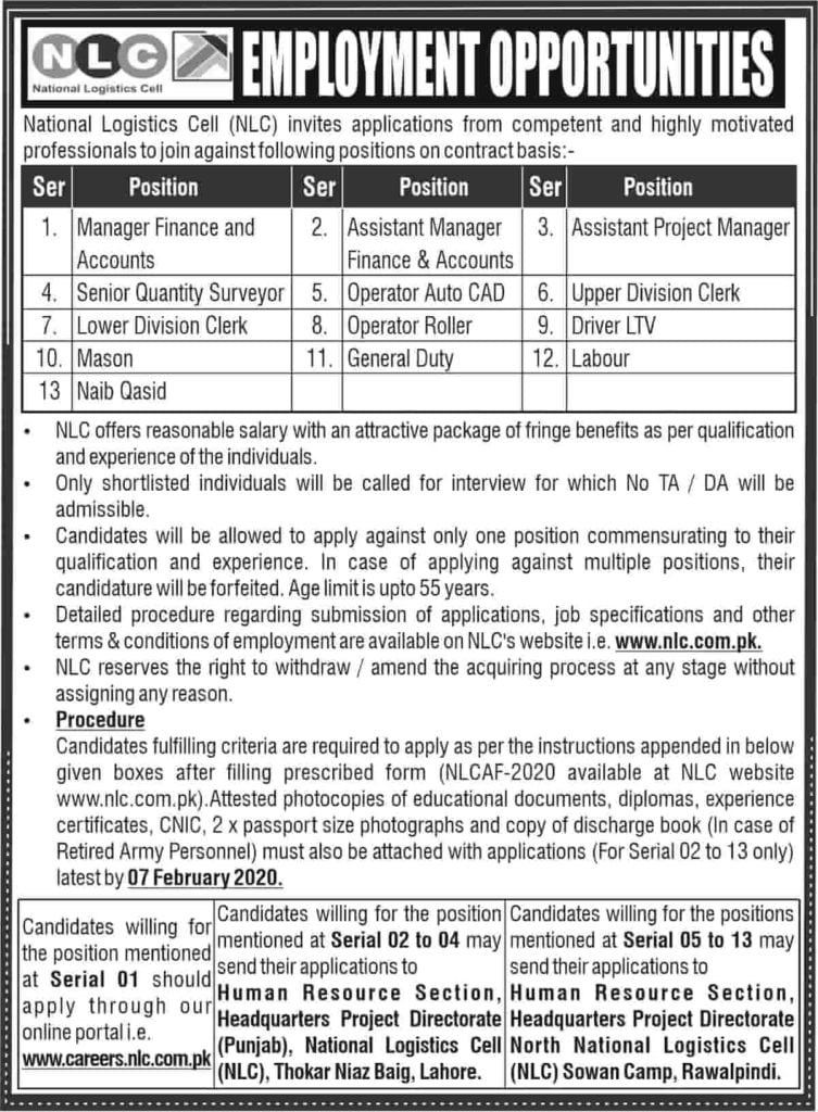 NLC Jobs 2020 Latest Advertisement NLCAF Application Form