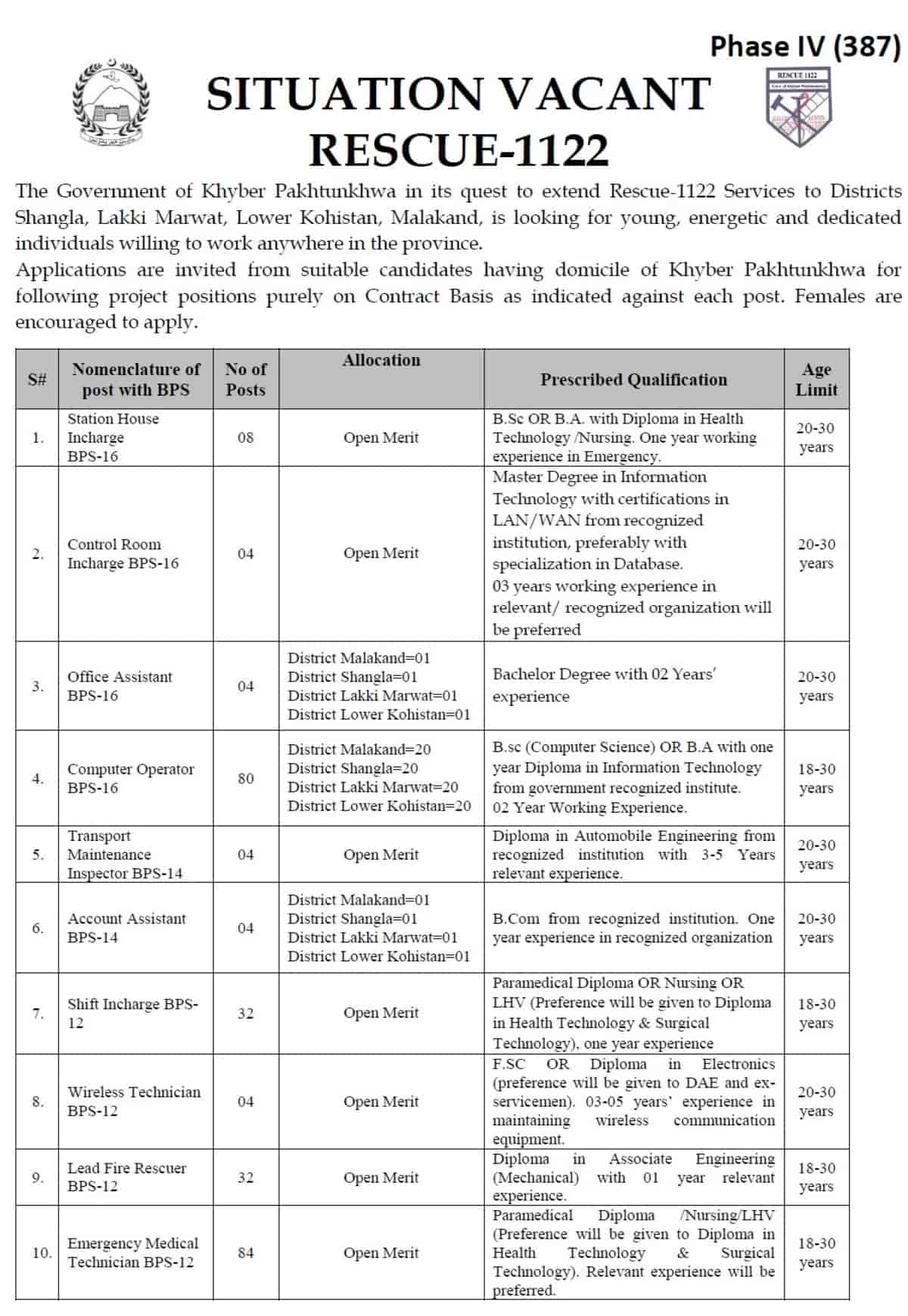 Rescue 1122 KPK Jobs 2020 PTS Application Form Phase 4 a
