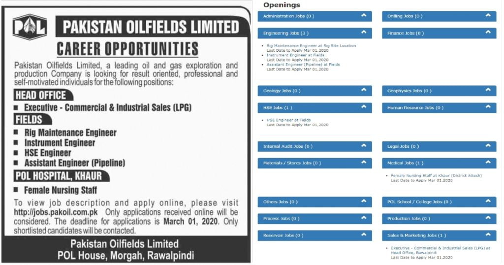Featured Image Pakistan Oilfields Limited POL Jobs 2020 Apply Online Latest