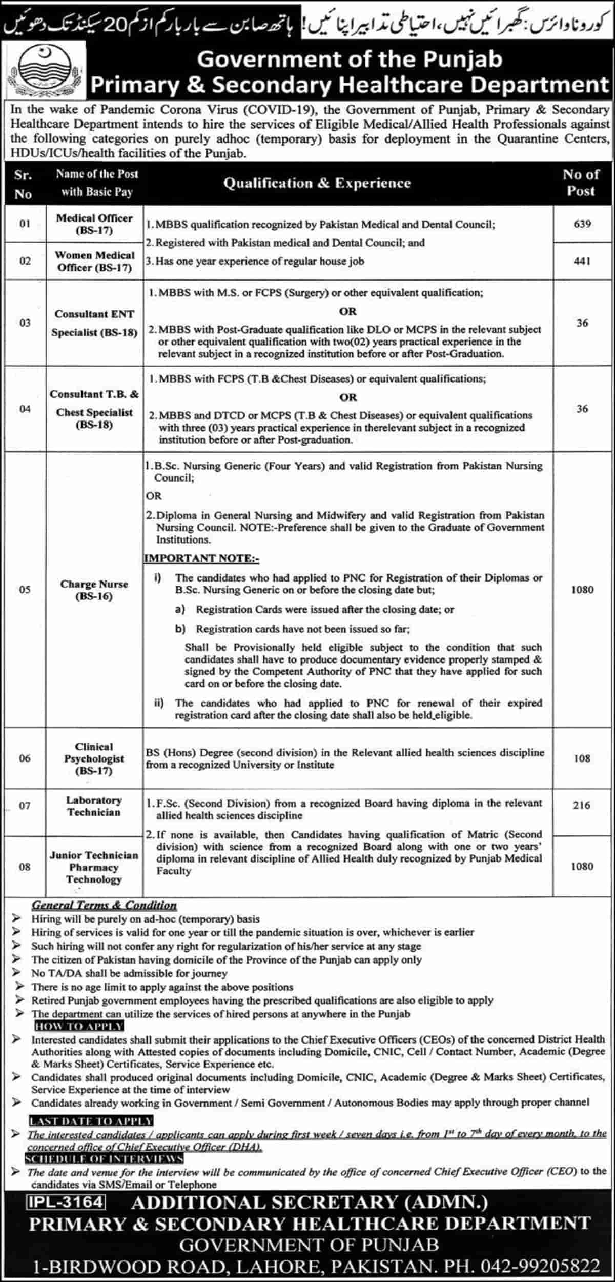 3636 Vacancies in Punjab Primary and Secondary Healthcare Department Jobs 2020