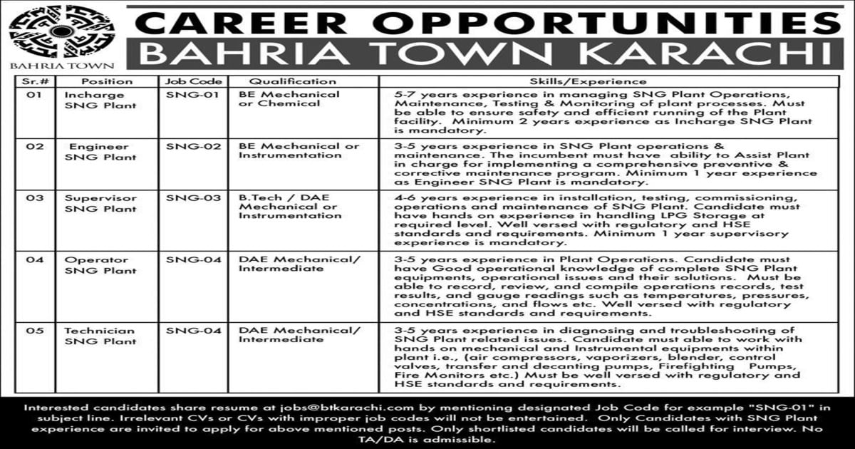 Featured Image Bahria Town Karachi Jobs March 2020 in SNG Plant Apply Online