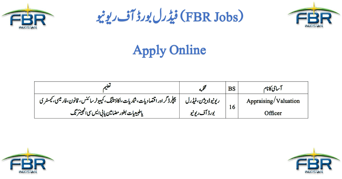 Featured Image Federal Board of Revenue FBR Jobs 2020 Appraising Valuation Officer
