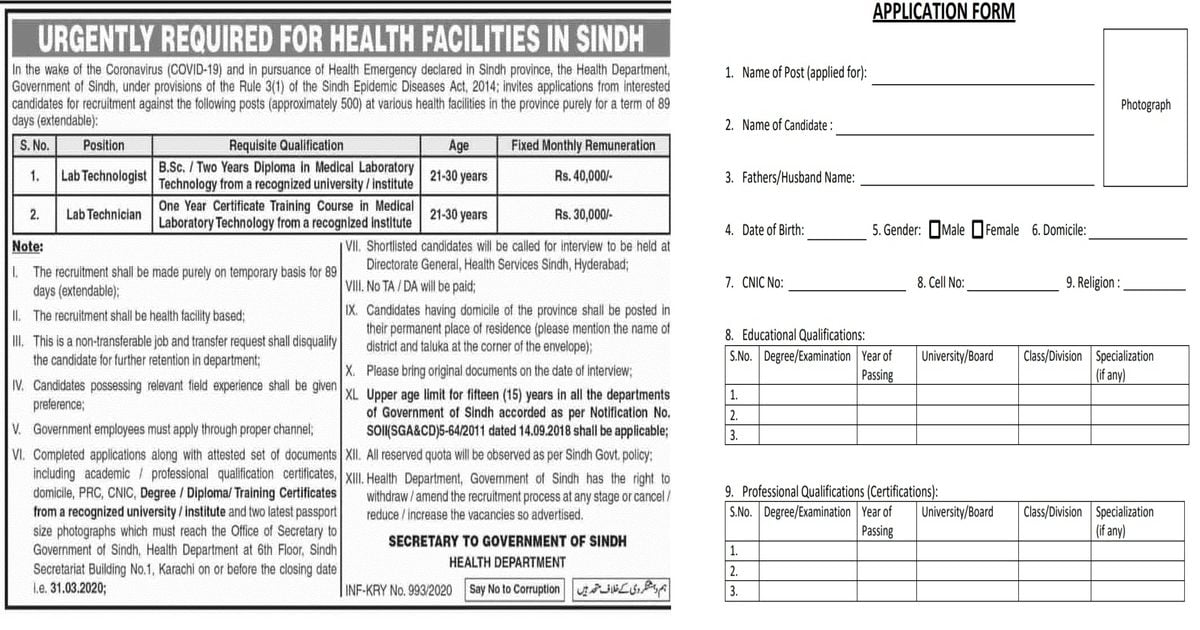 Featured Image Health Department Sindh Government Jobs 2020 for Coronavirus Prevention