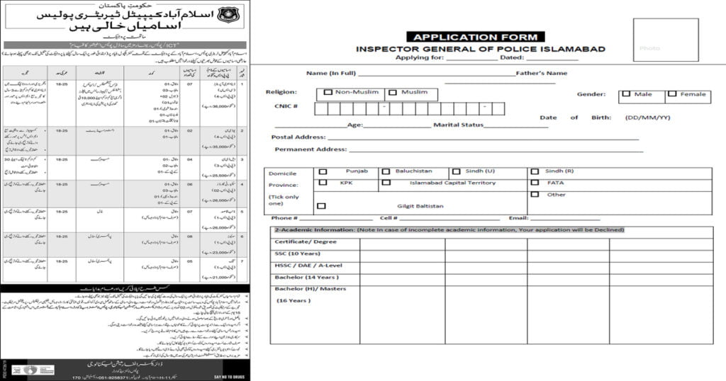 Featured Image Islamabad Capital Territory ICT Police Jobs 2020 Application Form