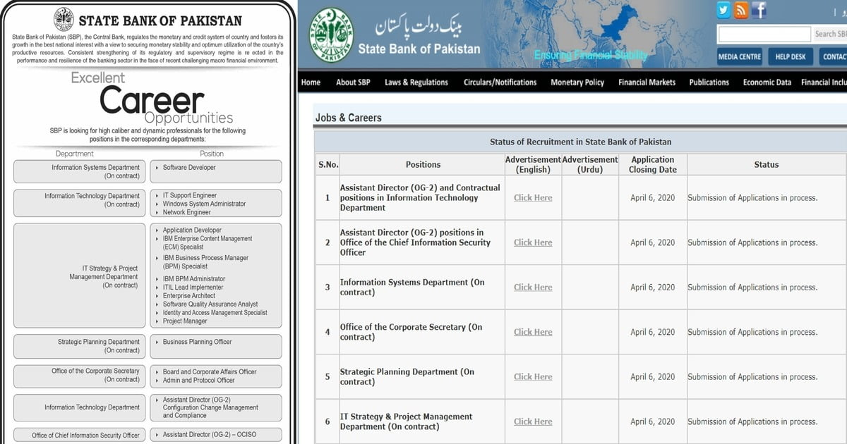 Featured Image State Bank of Pakistan SBP Jobs March 2020 www.sbp.org.pk Latest