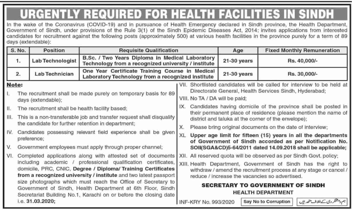Health Department Sindh Government Jobs 2020 for Coronavirus Prevention