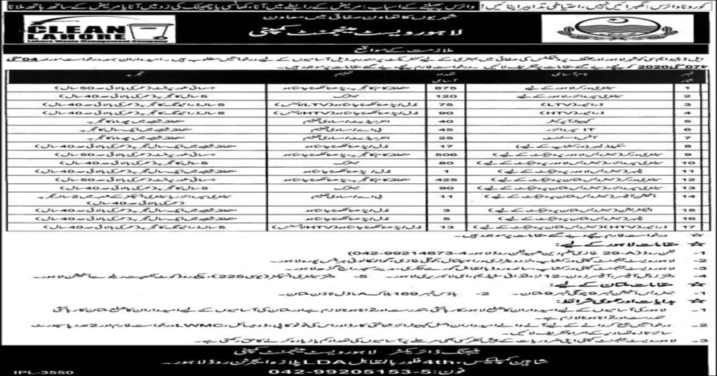 Featured Image 2421 Vacancies in Lahore Waste Management Company LWMC Jobs 2020 Walk in Interview