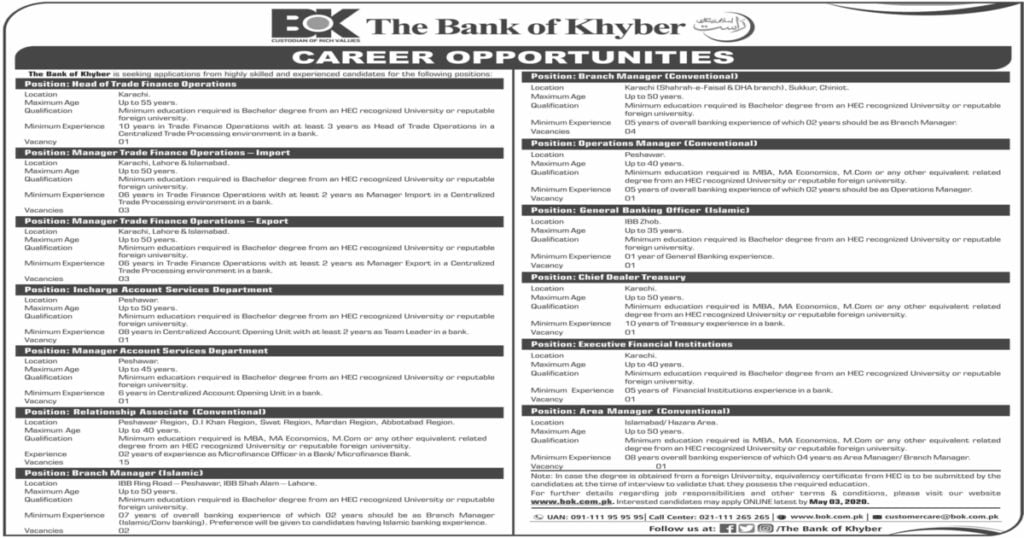 Featured Image Bank of Khyber BOK Jobs April 2020 www.bok.com.pk Apply Online Latest