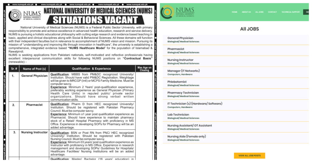 Featured Image National University of Medical Sciences NUMS Jobs 2020 careers.numspak.edu.pk Apply Online