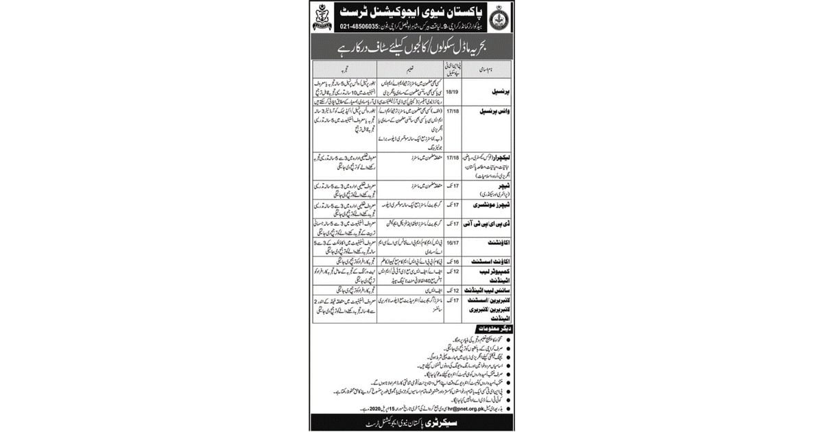 Featured Image Pakistan Navy Educational Trust Civilian Jobs April 2020 Apply Online