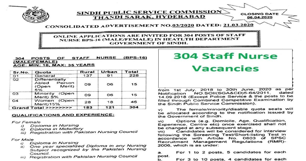 Featured Image Sindh Public Service Commission SPSC Jobs Advertisement No 3 2020 Apply Online Latest 304 Staff Nurse Posts 1