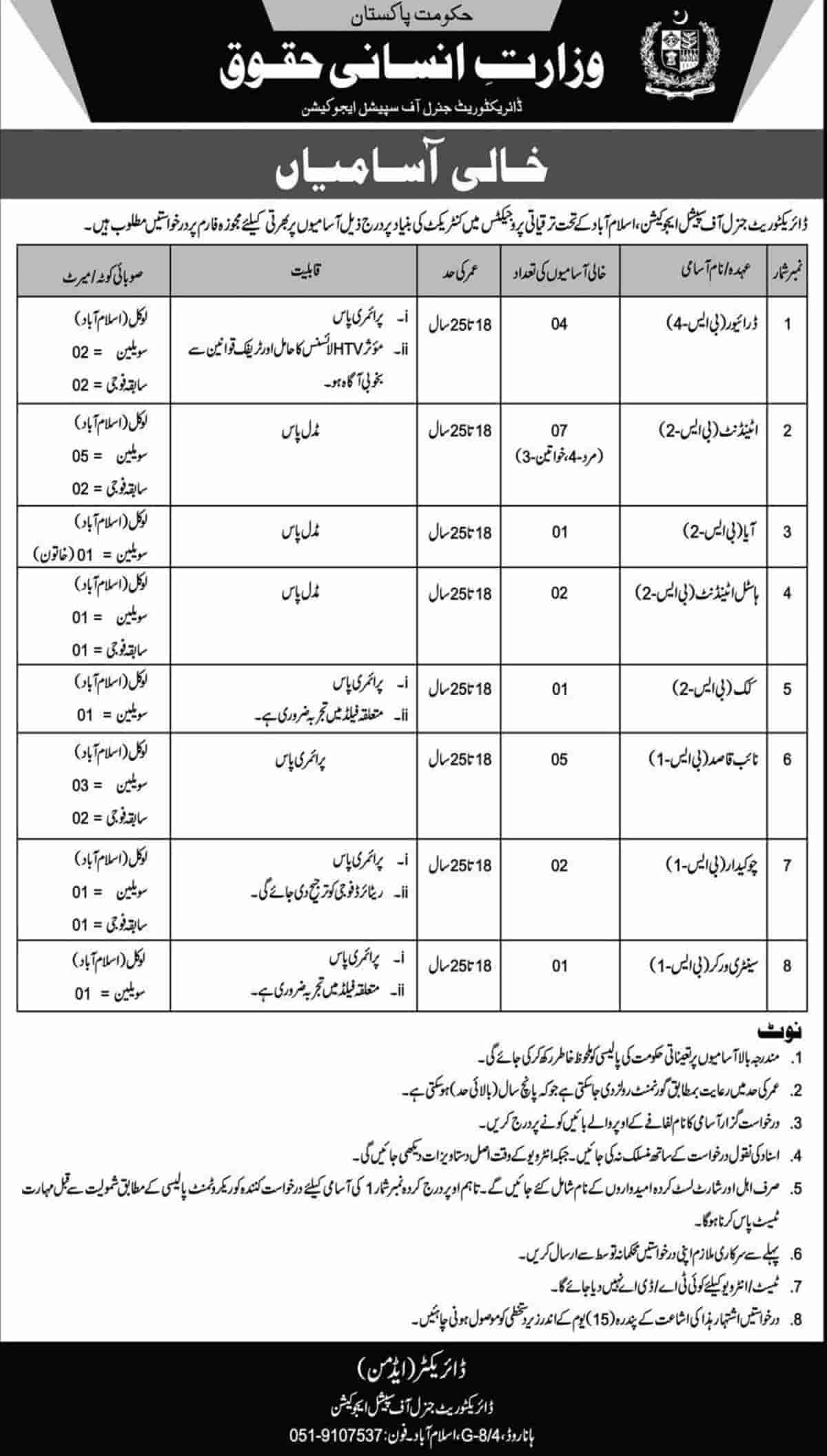 Ministry of Human Rights Jobs April 2020 Application Form Latest