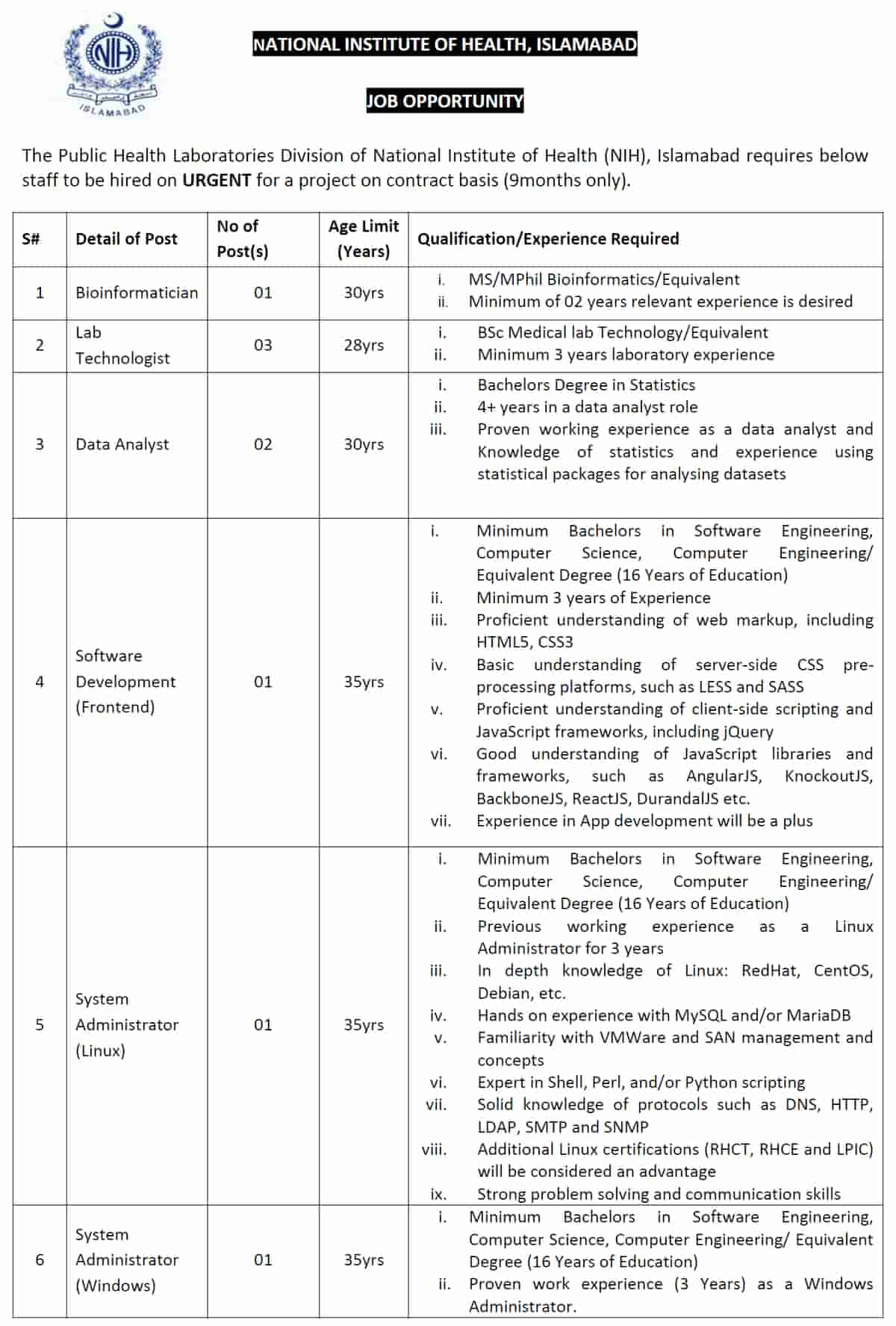 National Institute of Health NIH Islamabad Jobs April 2020 Application Form 1