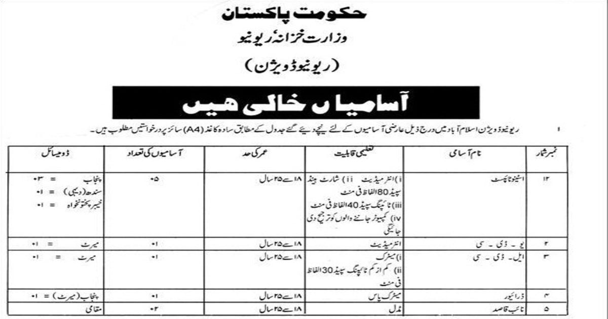 Featured Image Government of Pakistan Ministry of Finance Revenue Division Islamabad Jobs 2020