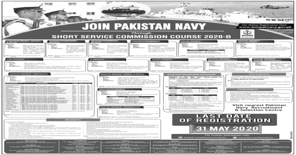 Featured Image Join Pak Navy Jobs 2020 through Short Service Commission SSC Latest