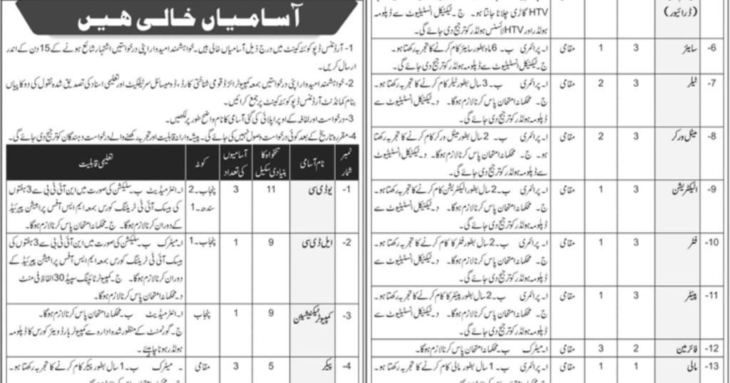 Featured Image Pakistan Army Central Ordnance Depot COD Quetta Cantt Jobs 2020 Application Form